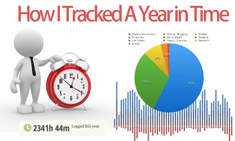 How I Tracked a Year in Time and What It Meant - Mark Koester