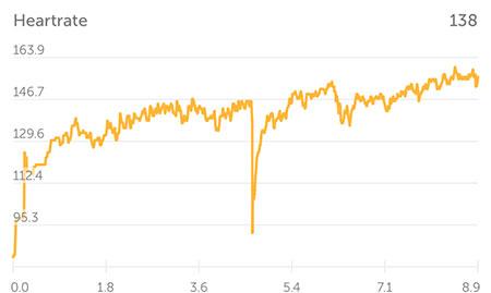 Run Smarter Run Tracking And Personal Data Using Runkeeper
