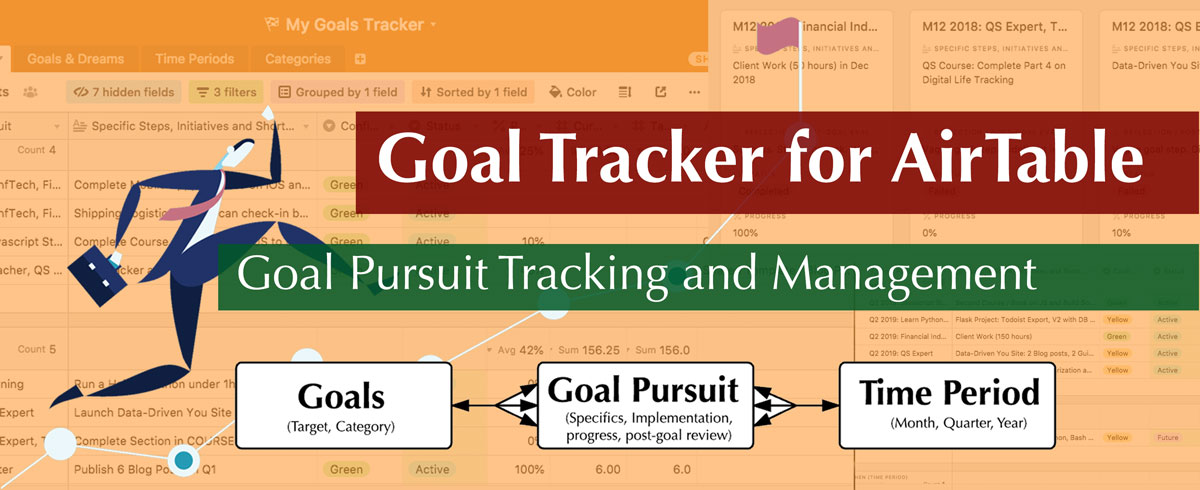 Goal Tracker for AirTable: A Flexible Tool for Goal Pursuit Tracking and Management
